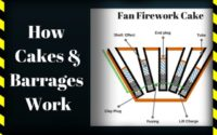 How Firework Cakes & Multi-Shots Work