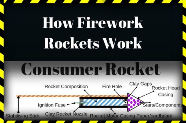 How Firework Rockets work