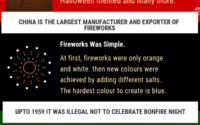 8 Fun Firework Facts for Bonfire Night (Infographic)